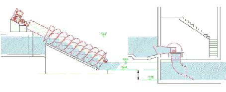 Opere edili necessarie per una coclea idraulica (a sinistra) e per una turbina tradizionale (a destra)